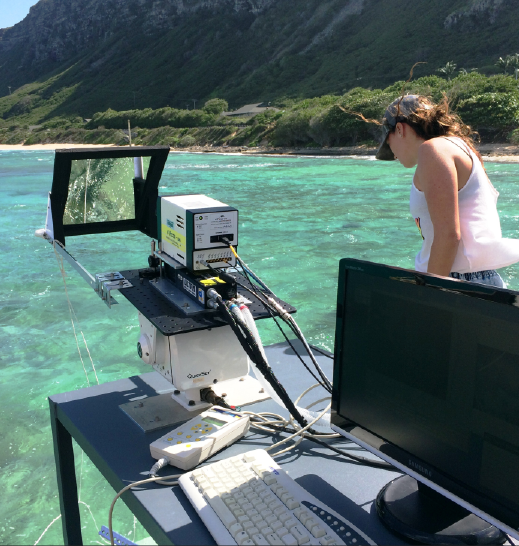 Technology And Analysis Methods To Monitor The Environment.
