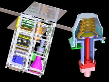 Compact Spectroscopic Technology Development
